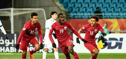 Đối thủ bán kết của U23 Việt Nam, U23 Qatar lợi hại đến đâu?