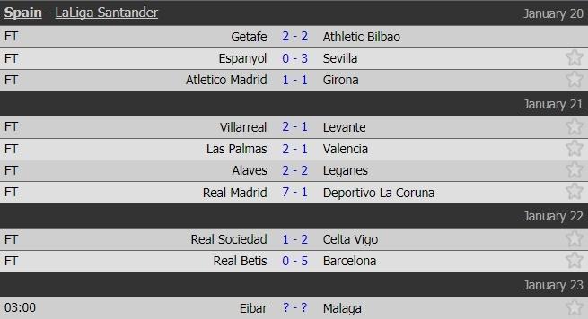 Ronaldo và Bale thi nhau lập cú đúp, Real thắng 'rửa mặt'