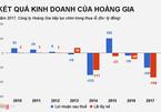 Casino duy nhất ở Hạ Long lỗ nặng hơn 100 tỷ