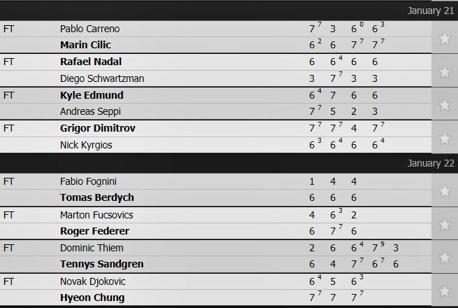 Tài năng trẻ châu Á 'thổi bay' Djokovic khỏi Australian Open