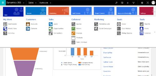 Phần mềm thông minh quản lý dự án BĐS
