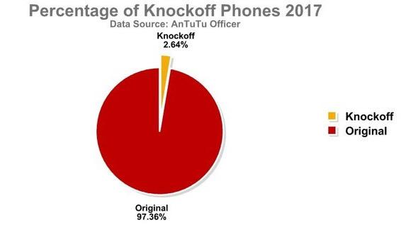 điện thoại Samsung,Galaxy S7 edge,iPhone 7 Plus,smartphone