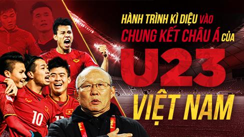 Hành trình kỳ diệu vào chung kết châu Á của U23 Việt Nam