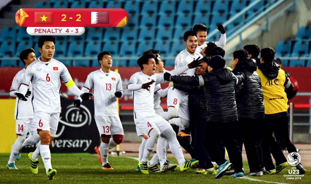 U23 Việt Nam, HLV Park Hang Seo, U23 Uzbekistan, Quang Hải, Tiến Dũng