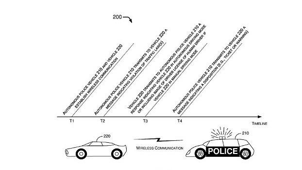 Xe cảnh sát không người lái, biết ẩn nấp 'tóm' lái xe quá tốc độ