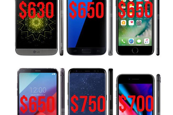 Galaxy S9, Galaxy S9+ sẽ có giá bán cao ngất
