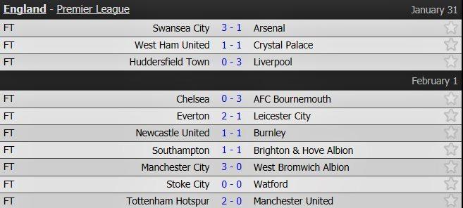 Đè bẹp West Brom, Man City bỏ xa MU 15 điểm