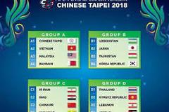 BXH của ĐT futsal Việt Nam tại giải Futsal châu Á 2018